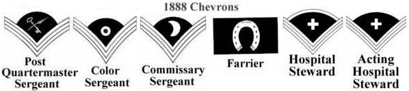 Indian Wars & Span-Am War Chevrons - 1888 on