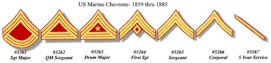 USMC (Marine Corps) Chevrons, American Civil War Uniforms