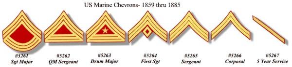USMC 1859-1902 NCO Chevrons, American Civil War